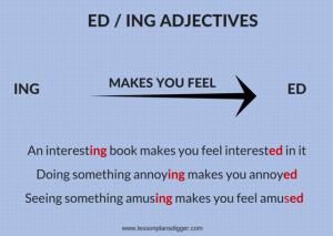 ED ING VISUAL