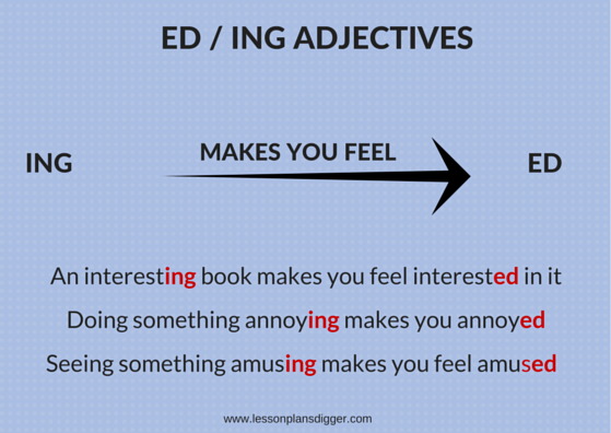 ED or ING adjectives lesson plan
